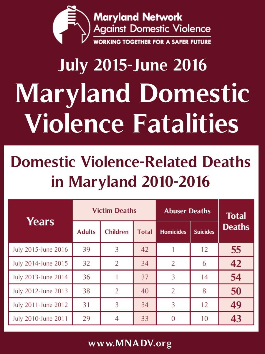 Infographic 2010-2016